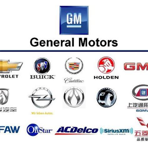 Car sales finance manager resume